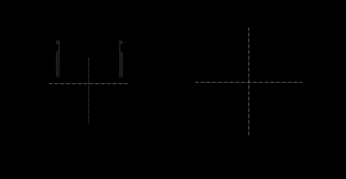 Pentre Group Lightweight Reels
